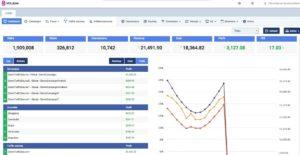 Voluum tracker for affiliate marketing